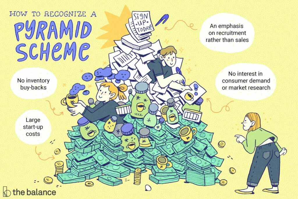 What is a pyramid scheme image